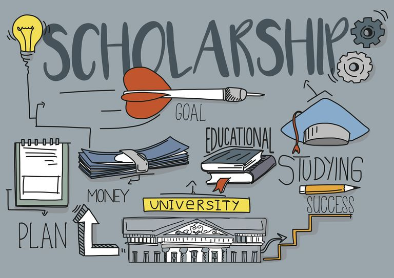 Scholarships For College >> Study Abroad Mbbs Abroad Admission Abroad University